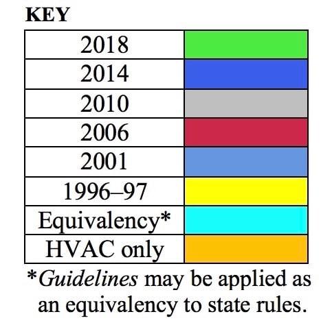 State Adoption of the FGI Guidelines - FGI
